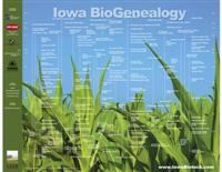 Iowa BioGenealogy Poster